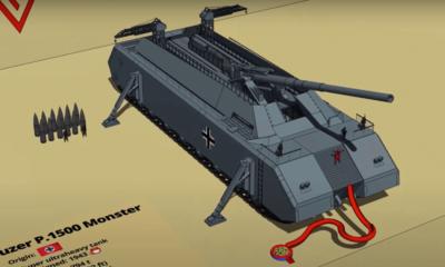 Çılgın Görünümlü Tankların Tip Ve Boyut Karşılaştırması 3D (VİDEO)
